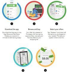 Online Survey Sites, Make Money Online Surveys, Earn Money Online Fast, Survey Sites That Pay, Ways To Earn Money, Way To Make Money, Money Fast, Legit Paid Surveys