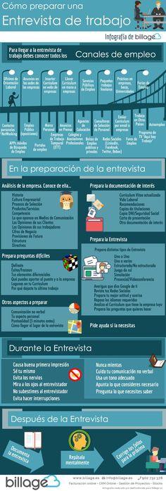 Infografía sobre cómo preparar una Entrevista de Trabajo. #empleo #rrhh