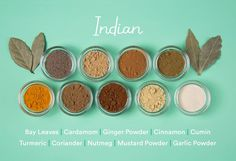 GuideToSpices_Indian.jpg