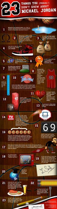 The Secrets of Michael Jordan [Infographic] | Daily Infographic #basketballinfographic