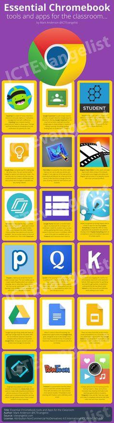 Essential #Chromebook Tools [infographic] from @ICTEvangelist