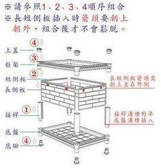 【栽培箱】組合式有機種植箱(三層)D07-花園城堡園藝資材倉庫★