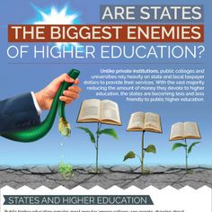 Are States the Biggest Enemies of Higher Education?