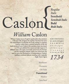 William Caslon Caslon 1720 1726 Poster by Nichole Grieser 2014