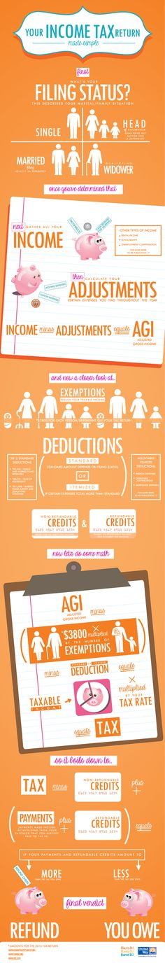 Infographic Ideas infographics income tax : 1000+ images about Taxes on Pinterest | Income Tax Return ...