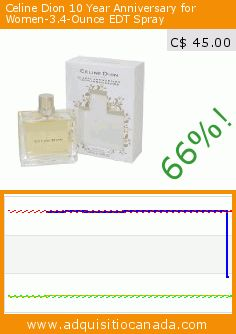 Celine Dion 10 Year Anniversary for Women-3.4-Ounce EDT Spray (Misc.). Drop 66%! Current price C$ 45.00, the previous price was C$ 130.49. https://www.adquisitiocanada.com/celine-dion/eau-de-toilette-spray-10