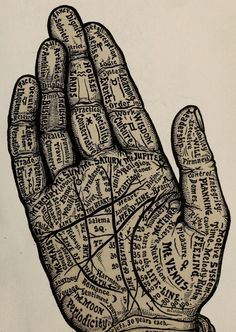 The hand of man palm reading diagram key to palmistry by louis images modified by amy m lavine based on plates from the science of palmistry and its relations to astrology and phrenology m4hsunfo