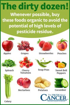 Choosing organic is a wonderful part of your anti-cancer lifestyle. Whenever possible, buy these foods organic to avoid the potential of high levels of pesticide residue: Apples, Grapes, Strawberries, Peaches, Spinach, Cherry Tomatoes, Nectarines, Snap Pe