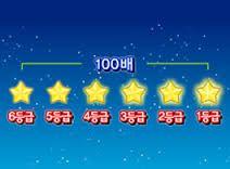 별의 등급에 대한 이미지 검색결과
