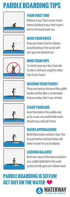 Learn to paddle board! #SUP tips for new paddlers. Love, Like, Pin! Learn More Here: http://www.waterwaysup.com/how-to-sup-top-10-sup-tips-for-beginners