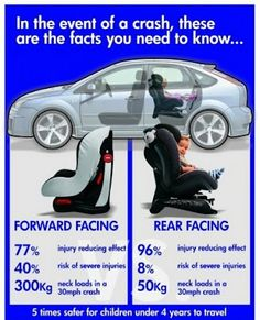 extended rear facing-- Although Alexis turned out perfect there are lots of things I plan to do different raising Avaya. Extended rear facing is one of those things. Too many facts not to ignore the safety benefits of being rear faced. Although I turned Alexis forward at 2 years it bothers me now seeing children at that age, some younger, already forward facing.