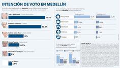 Salazar definiría contienda electoral entre Gutiérrez y Vélez en Medellín