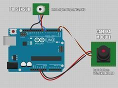 In this Fritzing illustration the modules are shown plugged into the Arduino, when in fact they are plugged into the shield atop the Arduino. You can see pin 8 on the Arduino is used to provide the PIR sensor with power.