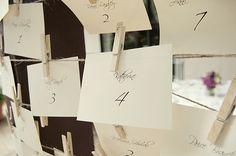 Table placings