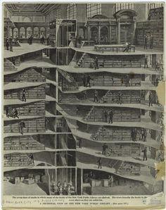 NY Public Library's underground levels