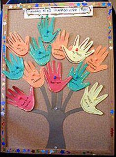 Thanksgiving Handprint Crafts | ABC Home Preschool Blog