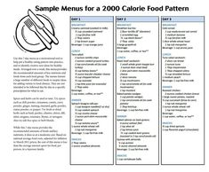 2000 Calorie Sample Meal Plan from Louisville Metro Dept of Public ...
