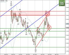 EUR/AUD: sell target - 1.5200 - http://www.fxnewscall.com/euraud-sell-target-1-5200/1932381/