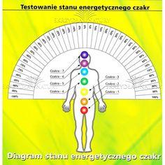 the 72 genii of the tetragrammaton pdf