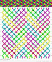 Resultado de imágenes de Google para http://pulserasdehilo.net/wp-content/uploads/2013/05/esquema-modelo-patron-pulsera-hilo-amistad-macrame-zigzag-colores-verano.gif
