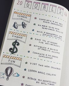 Yearly Goals - Bullet Journal Page