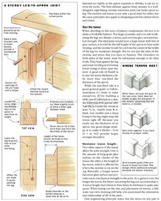 #3124 Jointing Legs to Aprons - Furniture Legs Construction Joinery