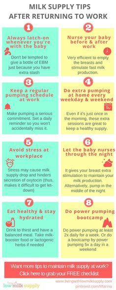 Returning back to work? This infographic summarizes practical tips to maintain a healthy milk supply even after returning to work. Pin now or go straight to the article to grab your FREE checklist.