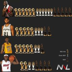 Tim Duncan's trophy case is looking pretty large these days