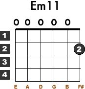 Learn how to play the e minor 11(em11,emin11) guitar chord with this free lesson. Guitar chord chart included.