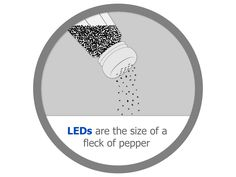 LED Lighting Facts | LEDs are the size of a fleck of pepper
