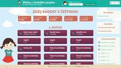 Trénování a procvičování úloh z českého jazyka pro děti na základních školách Language, App, Teaching, School, Videos, Languages, Apps, Education, Language Arts