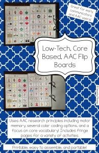 **Low Tech** Core Vocabulary Based, AAC Flip Boards Communication purposes: information transfer, express wants and needs, and social etiquette. Communication competencies: social and linguistic.