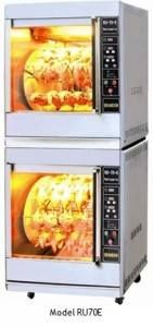 Electrical Rotisserie view the features , models of #Electrical #Rotisserie.