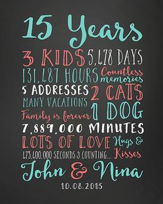 wedding anniversary gifts paper canvas 15 year by