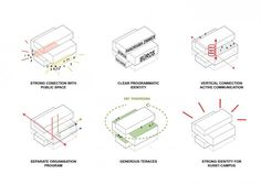 Multi-Functional Headquarters of EDEL AG Competition Entry (11) / #diagram #graphic #architecture #illustration #drawing: