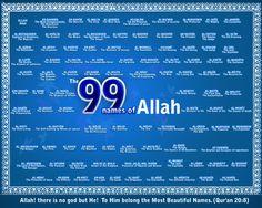 99 Names Of Allah Swt God Hadith