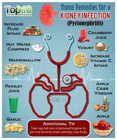 Note: Do consult a doctor for proper diagnosis and treatment of this condition. Use home remedies just as an adjunct treatment. A kidney infection, also known as pyelonephritis, is usually caused by a bacterial infection that spreads up from the urinary tract to the bladder through the urethra and, finally, into the kidneys. It can affect …