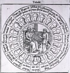 Image from Epiphanie Medicorum (1510) by Ulrich Pinder - A circle or wheel of urine flasks with analysis of the contents; an inner circle shows a scene with a physician sitting in a chair holding up a urine flask to make a diagnosis based on analysis of the contents; a man stands before him.