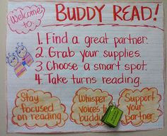 This is a great cooperative learning strategy that is similar to think, pair, share.  The students can take turns reading and then discuss important events, ideas or questions that they found. They must refer to details in the text to support their statements.   CCSS.ELA-Literacy.RL.4.1 Refer to details and examples in a text when explaining what the text says explicitly and when drawing inferences from the text.