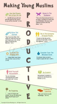 Use this guide for productive young muslims!