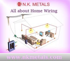 Read blog at : http://goo.gl/MVbvaY  #wires   #Cables   #wiresandCables   #PVCwire
