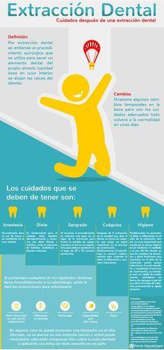 De molar del despues tercer extraccion cuidados
