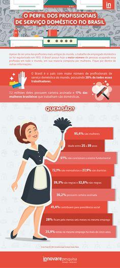 #Innovare #InnovarePesquisa #dados #pesquisa #estatística #Perfil #Empregada #ServiçoDoméstico #Infográfico #Doméstico #Trabalho #MercadoDeTrabalho #Profissão #Profissional