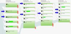 Website user behaviour flow | Tableau Support Community