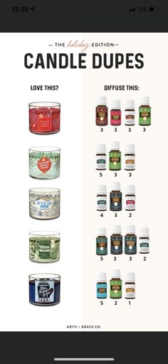 Essential Oils Guide, Young Living Essential Oils, Doterra, Essential Oil Candles, Yl Oils, Essential Oil Diffuser Blends, Fragrance Oil, Christmas Planning, Christmas Ideas
