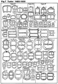 Quelques planches de boucles Metal Detecting Finds, Viking Garb, Clay Pipes, Medieval Belt, Medieval Fashion, Documentary Photography, Metal Buttons, Belt Buckles, Metallica