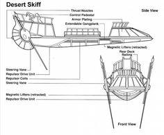 Desert Skiff Blueprint