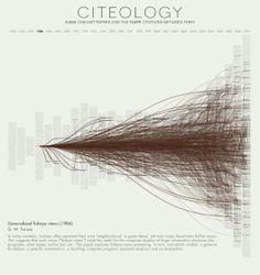 Citeology: visualizing paper genealogy