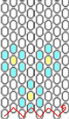 How to read a peyote stitch pattern