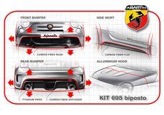 Abarth 695  Biposto Technology